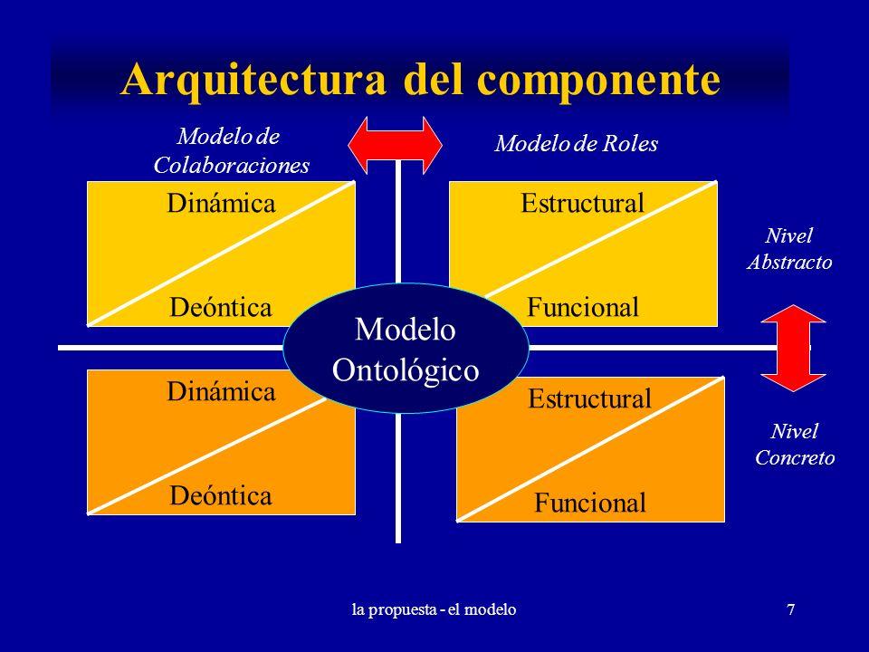 Arquitectura del componente