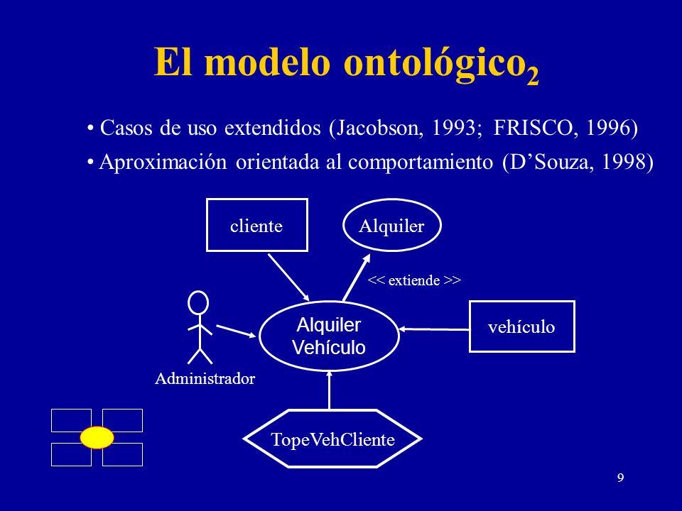 El modelo ontológico2 Casos de uso extendidos (Jacobson, 1993; FRISCO, 1996) Aproximación orientada al comportamiento (D'Souza, 1998)