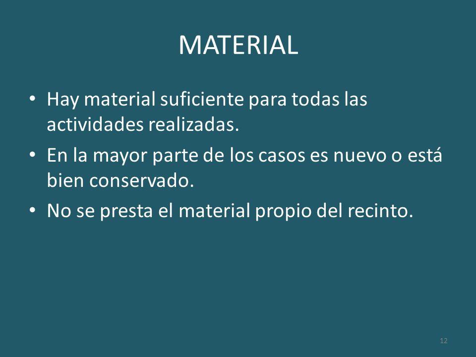 MATERIAL Hay material suficiente para todas las actividades realizadas. En la mayor parte de los casos es nuevo o está bien conservado.