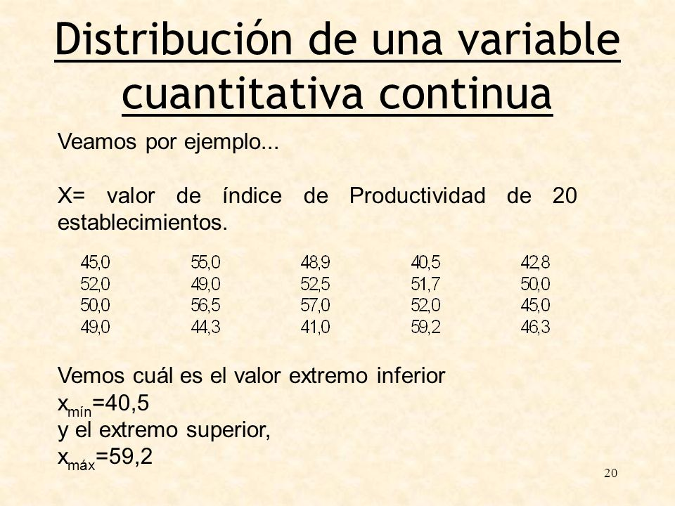 Distribución de una variable cuantitativa continua