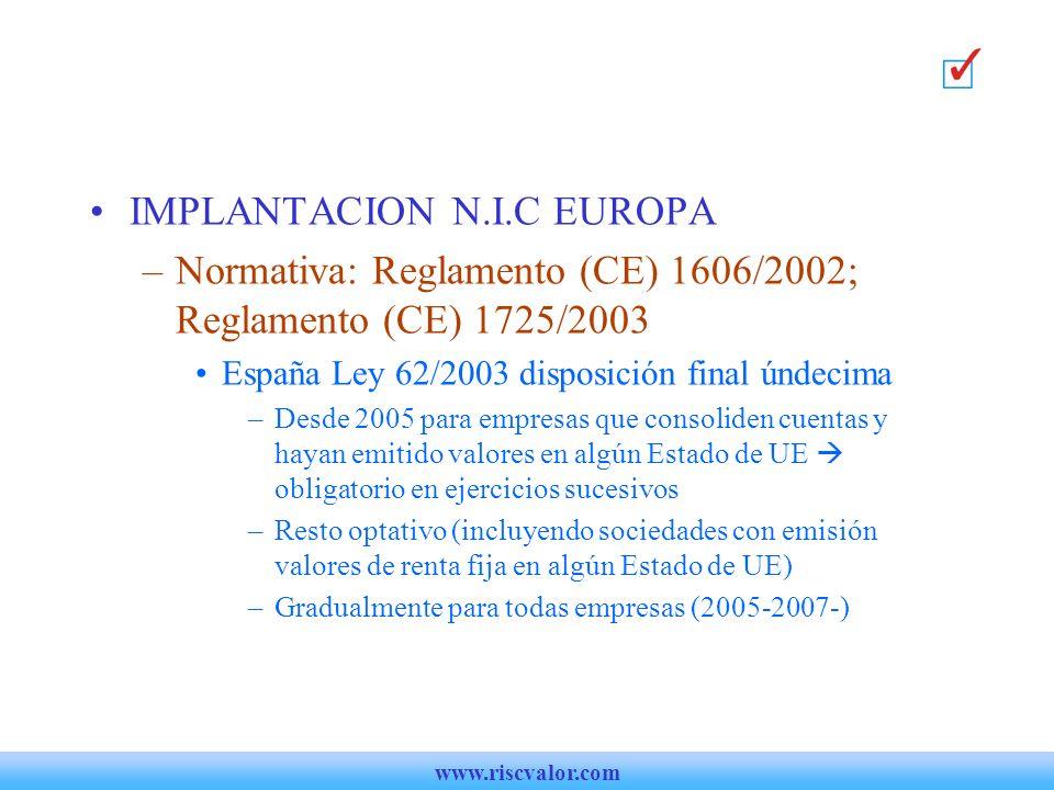 IMPLANTACION N.I.C EUROPA