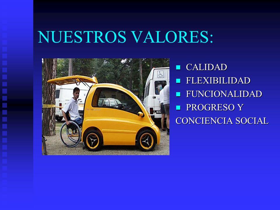 NUESTROS VALORES: CALIDAD FLEXIBILIDAD FUNCIONALIDAD PROGRESO Y