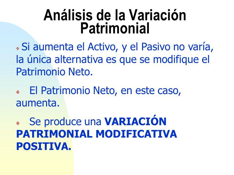 Análisis de la Variación Patrimonial