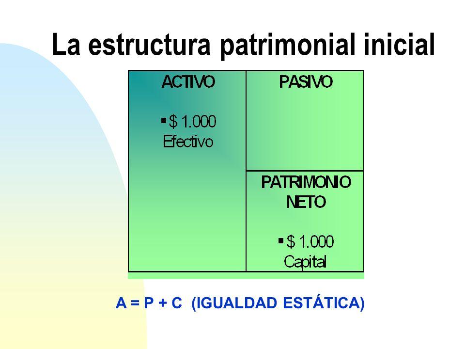 La estructura patrimonial inicial