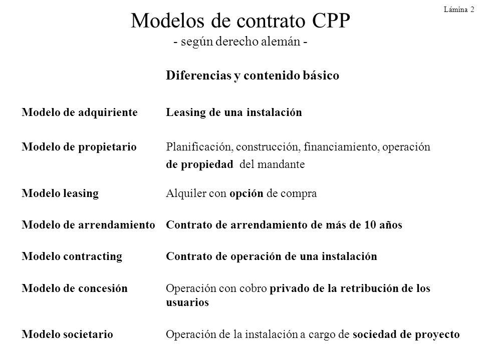 Modelos de contrato CPP - según derecho alemán -