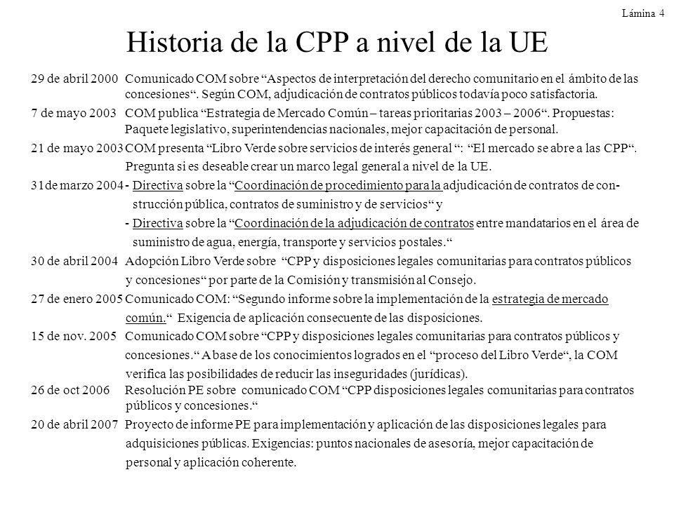 Historia de la CPP a nivel de la UE