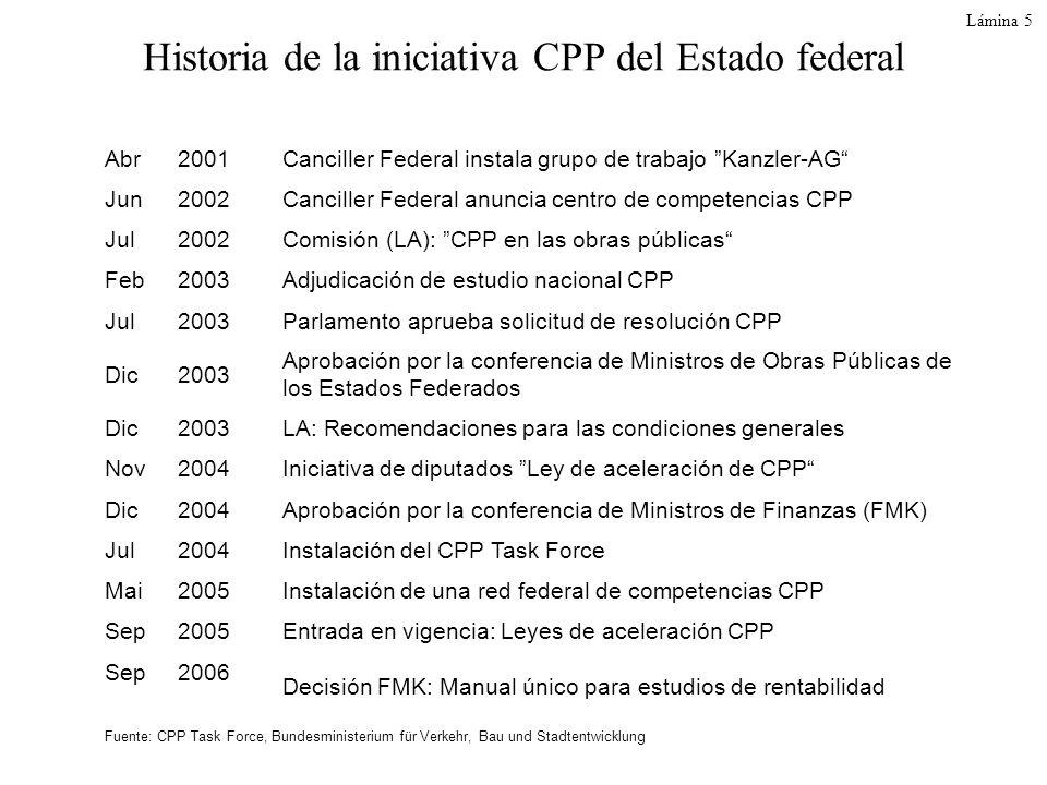 Historia de la iniciativa CPP del Estado federal
