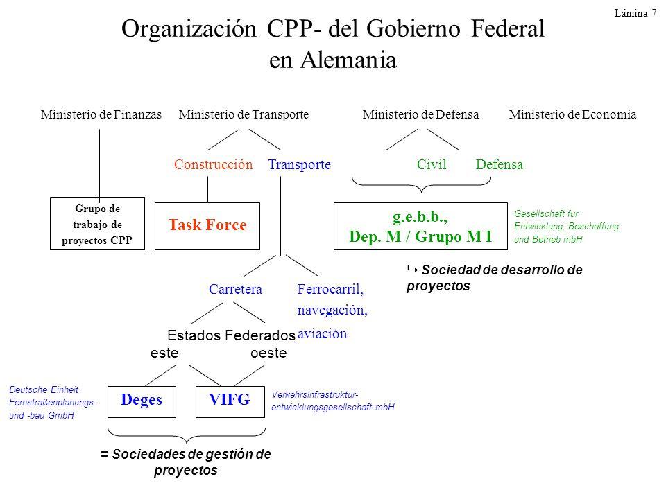 Organización CPP- del Gobierno Federal en Alemania