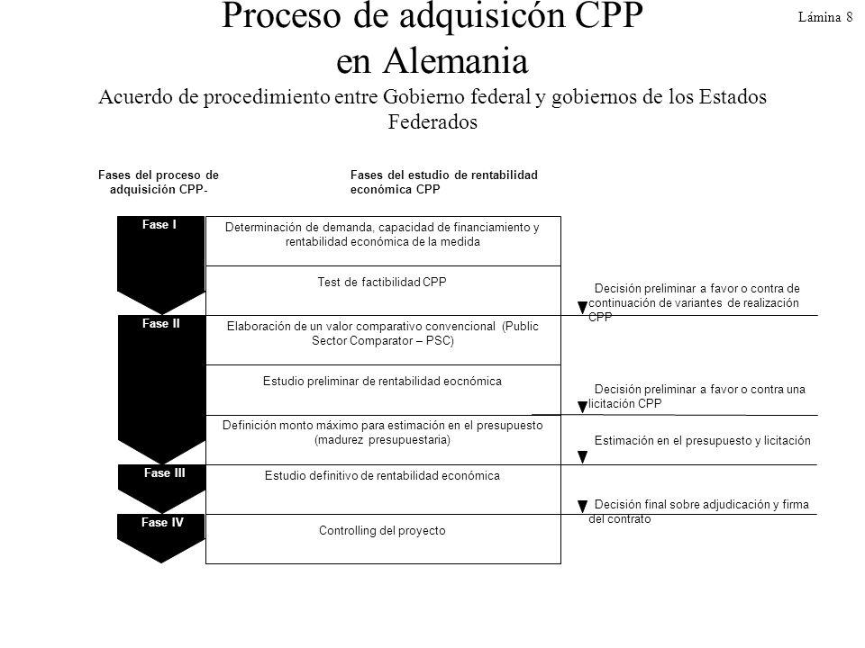 Proceso de adquisicón CPP en Alemania Acuerdo de procedimiento entre Gobierno federal y gobiernos de los Estados Federados