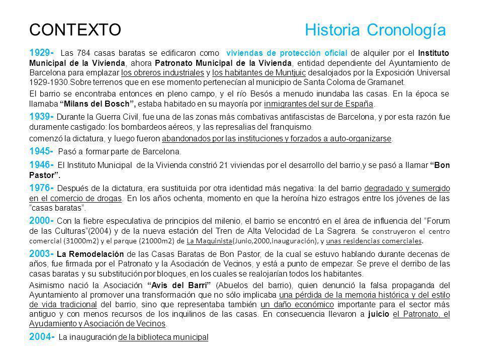 CONTEXTO Historia Cronología