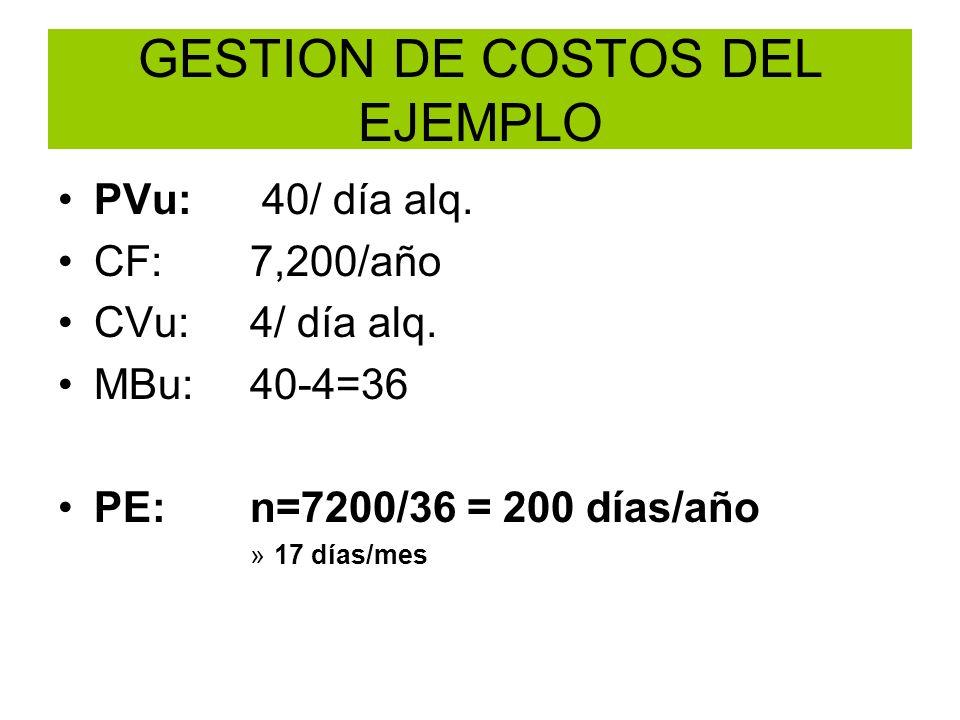 GESTION DE COSTOS DEL EJEMPLO