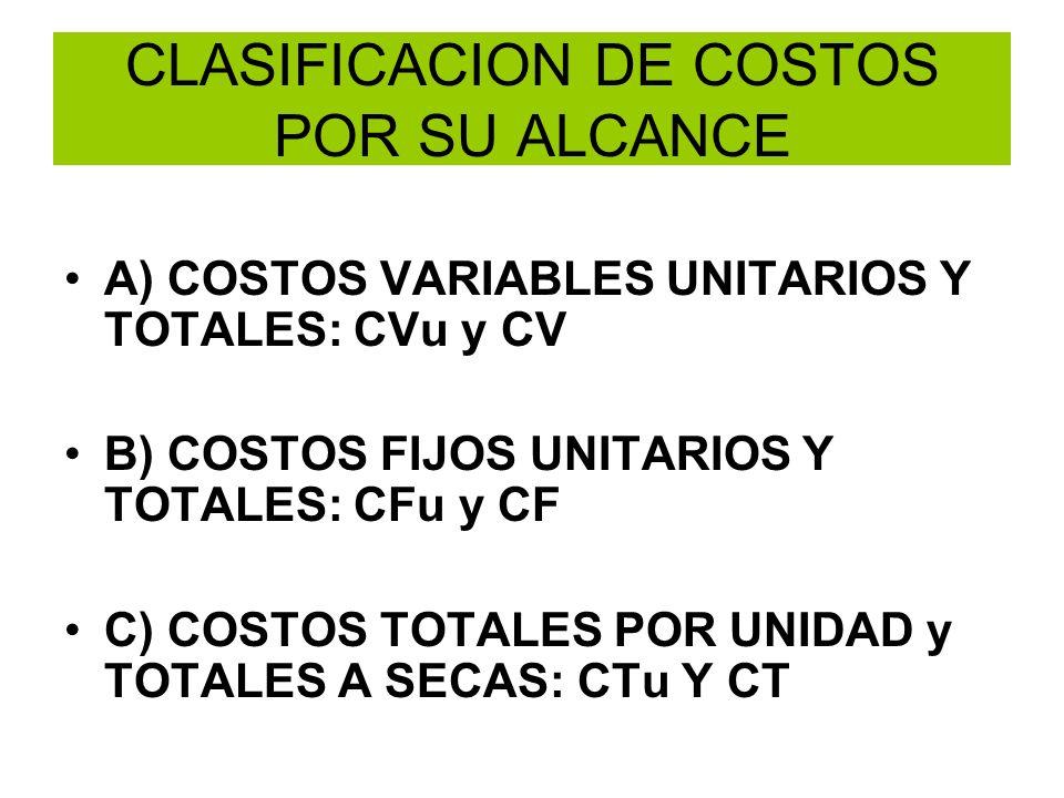 CLASIFICACION DE COSTOS POR SU ALCANCE