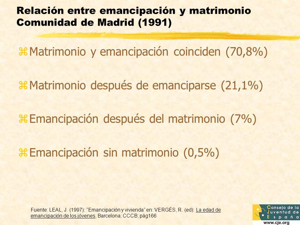 Relación entre emancipación y matrimonio Comunidad de Madrid (1991)