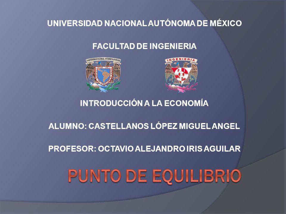 PUNTO DE EQUILIBRIO UNIVERSIDAD NACIONAL AUTÓNOMA DE MÉXICO