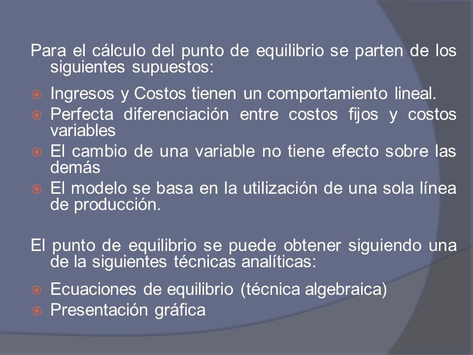 Para el cálculo del punto de equilibrio se parten de los siguientes supuestos: