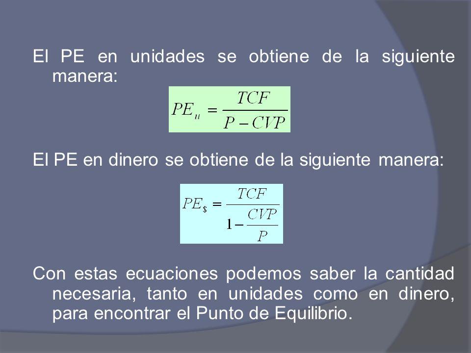 El PE en unidades se obtiene de la siguiente manera: El PE en dinero se obtiene de la siguiente manera: Con estas ecuaciones podemos saber la cantidad necesaria, tanto en unidades como en dinero, para encontrar el Punto de Equilibrio.