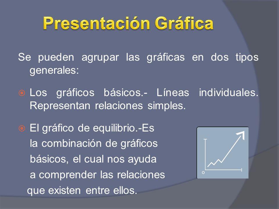 Presentación Gráfica Se pueden agrupar las gráficas en dos tipos generales: