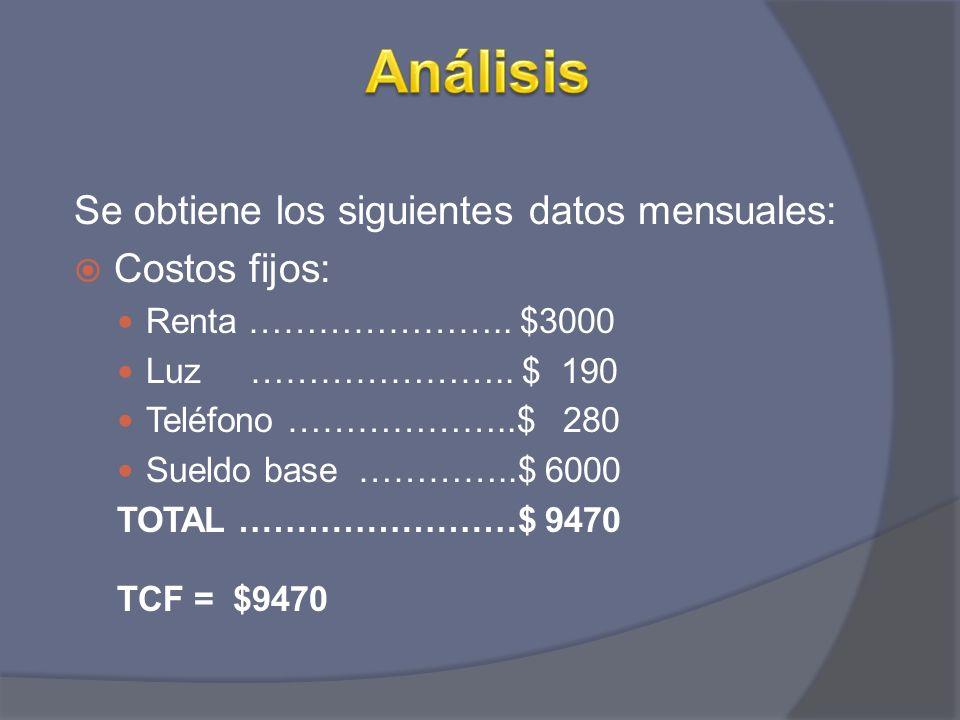 Análisis Se obtiene los siguientes datos mensuales: Costos fijos: