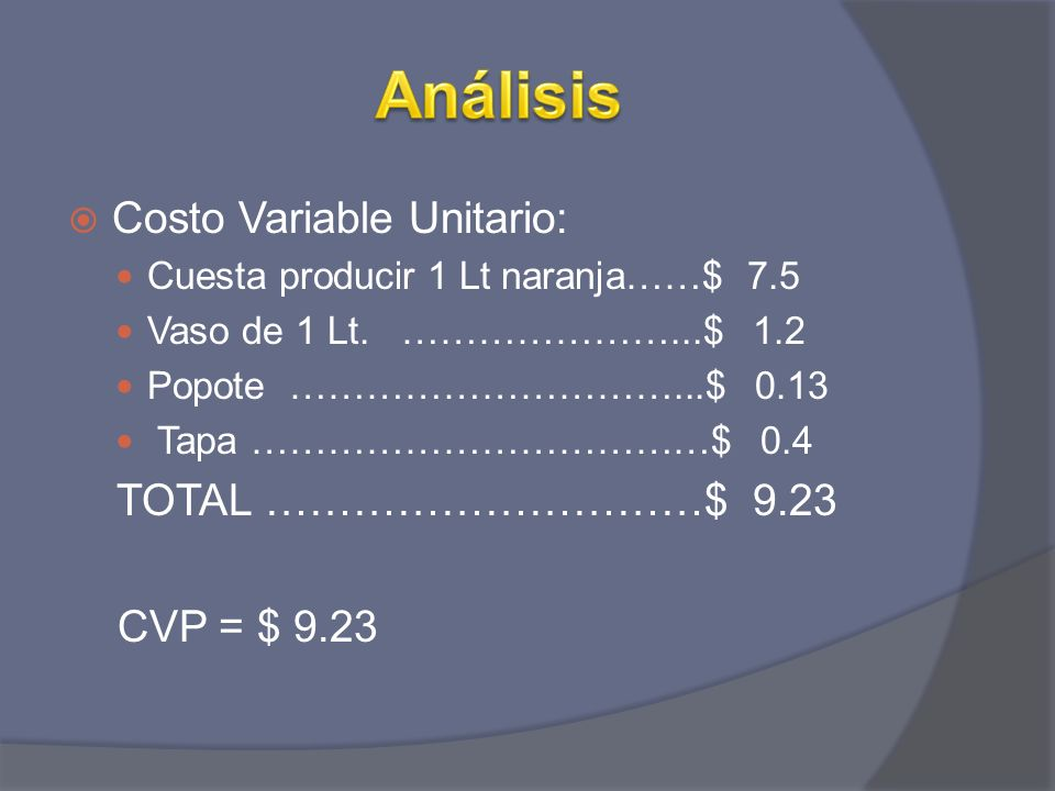 Análisis Costo Variable Unitario: TOTAL …………………………$ 9.23 CVP = $ 9.23