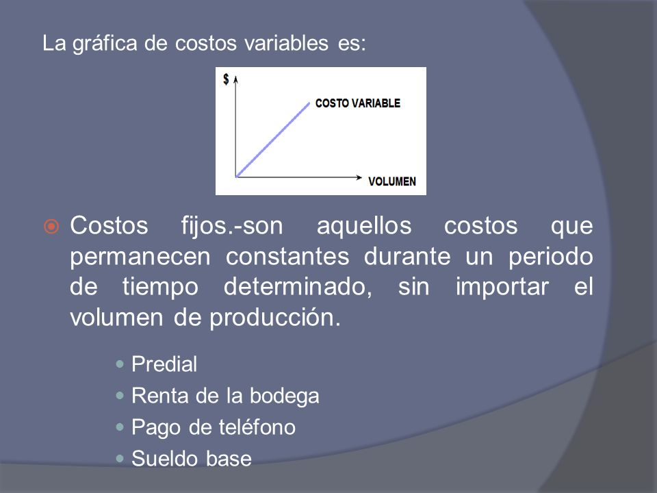 La gráfica de costos variables es: