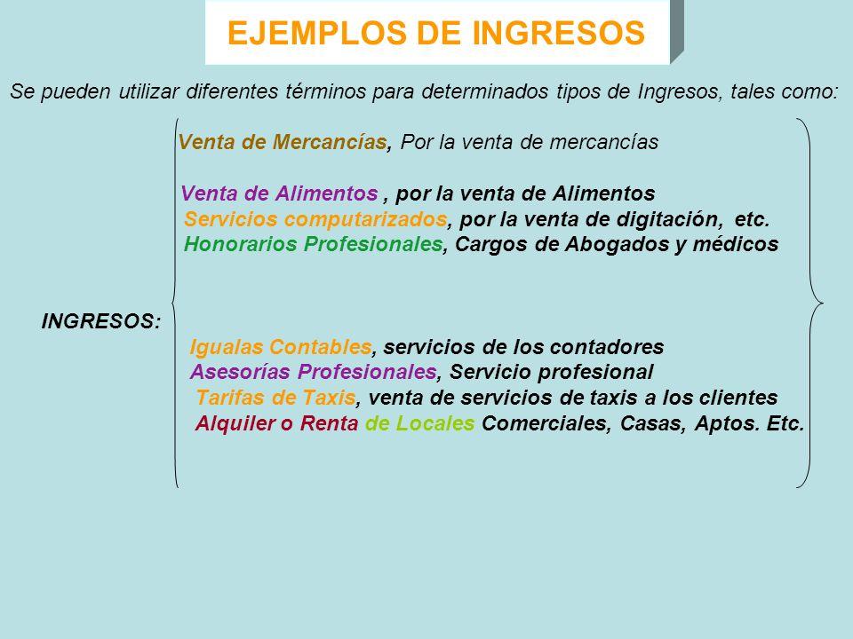 EJEMPLOS DE INGRESOS Se pueden utilizar diferentes términos para determinados tipos de Ingresos, tales como: