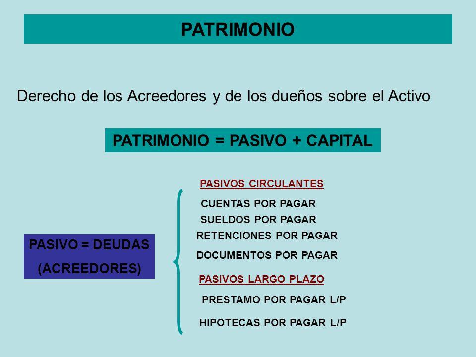 PATRIMONIO = PASIVO + CAPITAL HIPOTECAS POR PAGAR L/P