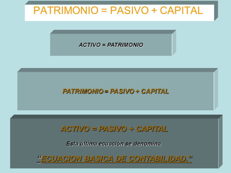 PATRIMONIO = PASIVO + CAPITAL