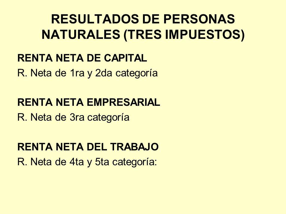 RESULTADOS DE PERSONAS NATURALES (TRES IMPUESTOS)