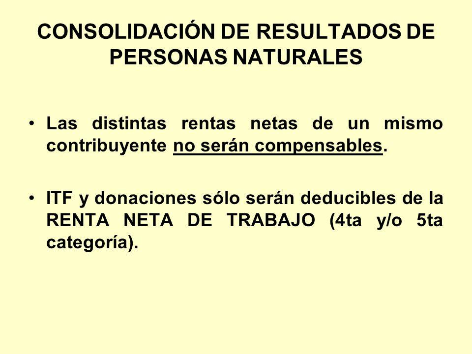 CONSOLIDACIÓN DE RESULTADOS DE PERSONAS NATURALES