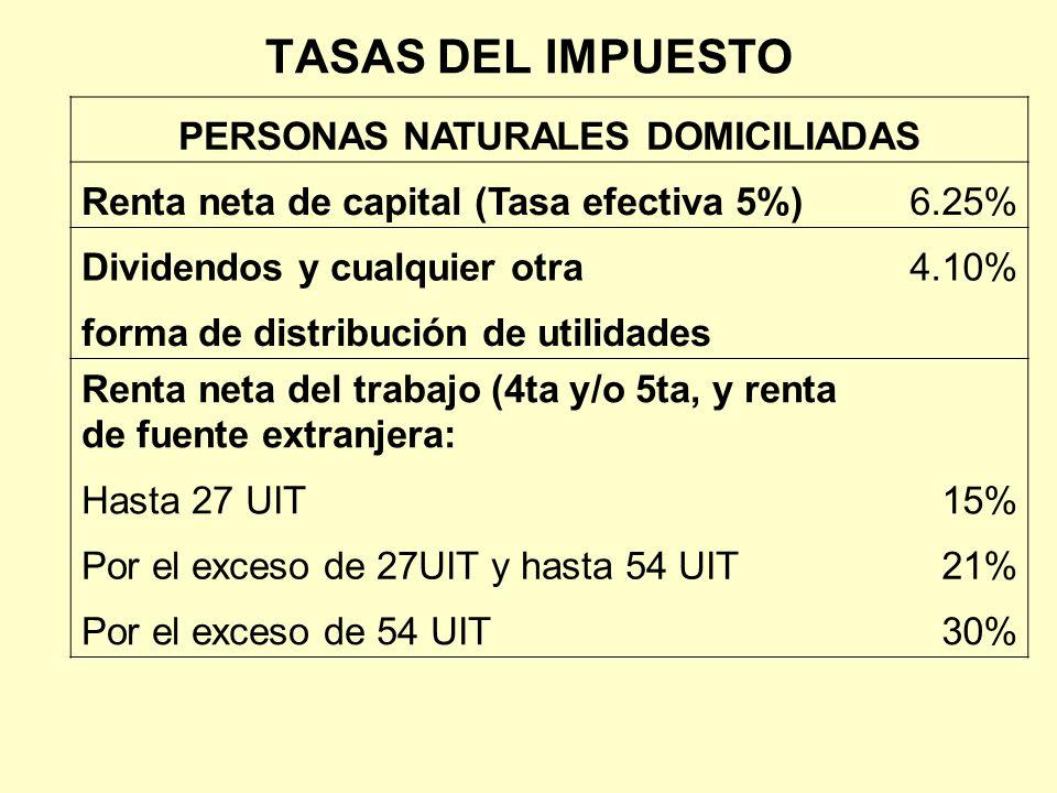 PERSONAS NATURALES DOMICILIADAS