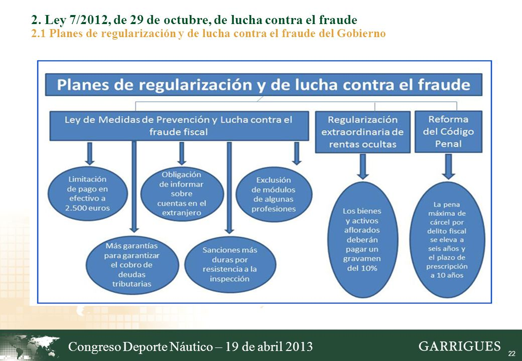 2. Ley 7/2012, de 29 de octubre, de lucha contra el fraude 2