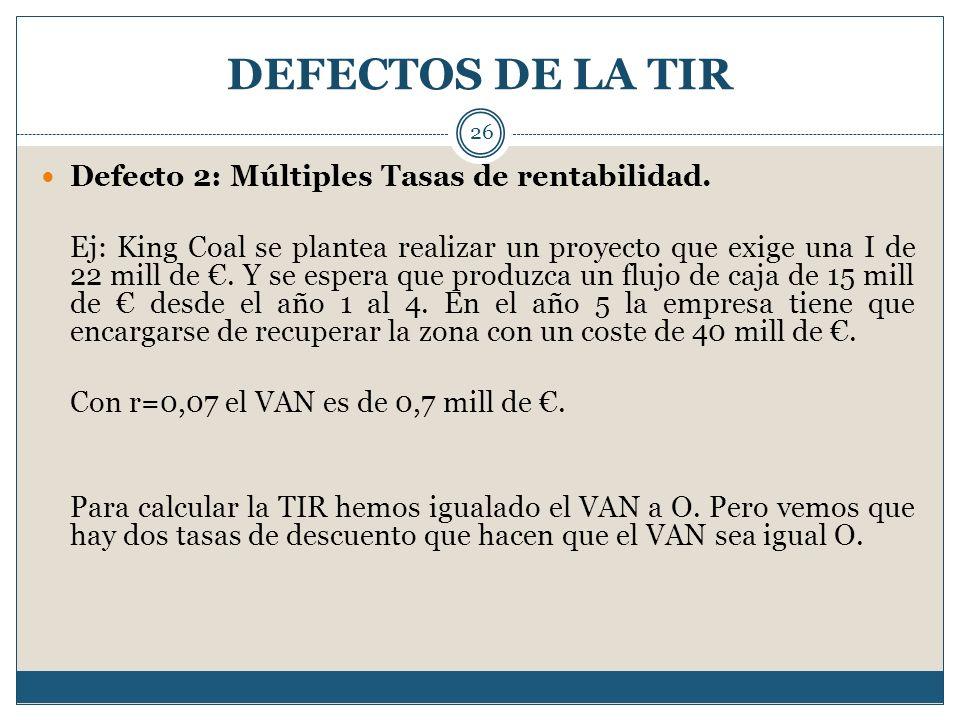 DEFECTOS DE LA TIR Defecto 2: Múltiples Tasas de rentabilidad.