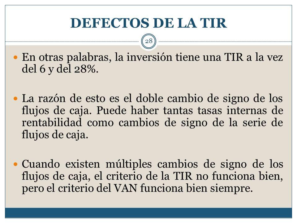 DEFECTOS DE LA TIR En otras palabras, la inversión tiene una TIR a la vez del 6 y del 28%.