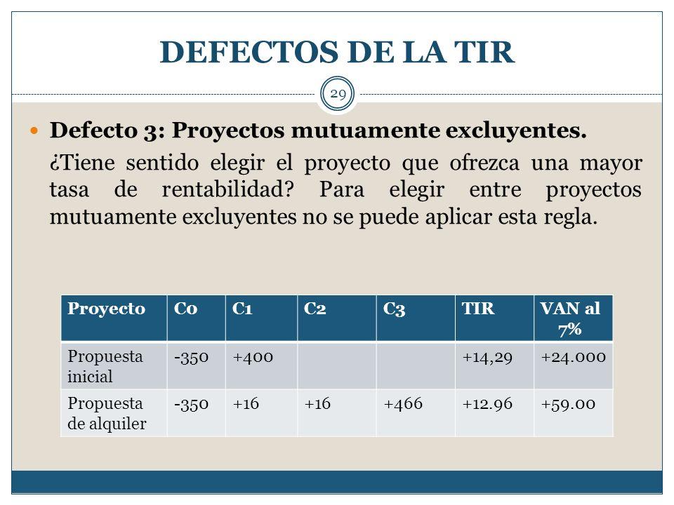 DEFECTOS DE LA TIR Defecto 3: Proyectos mutuamente excluyentes.