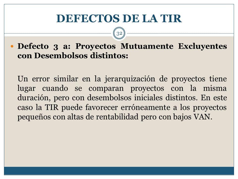 DEFECTOS DE LA TIRDefecto 3 a: Proyectos Mutuamente Excluyentes con Desembolsos distintos: