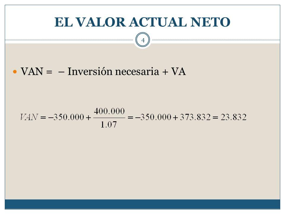 EL VALOR ACTUAL NETO VAN = – Inversión necesaria + VA