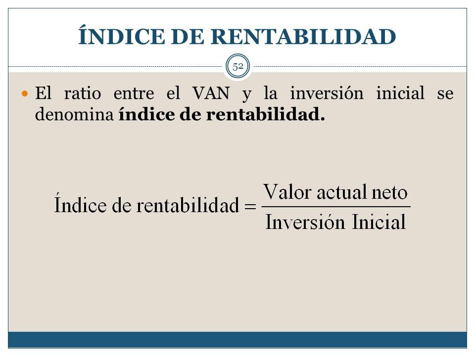 ÍNDICE DE RENTABILIDAD