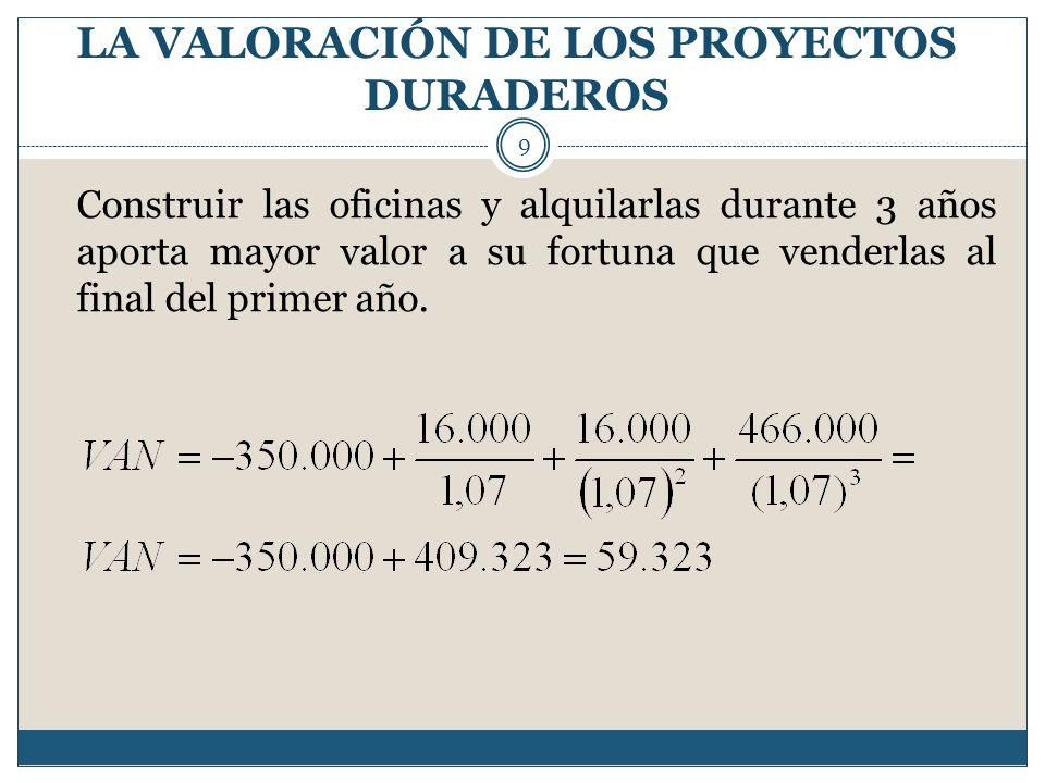 LA VALORACIÓN DE LOS PROYECTOS DURADEROS