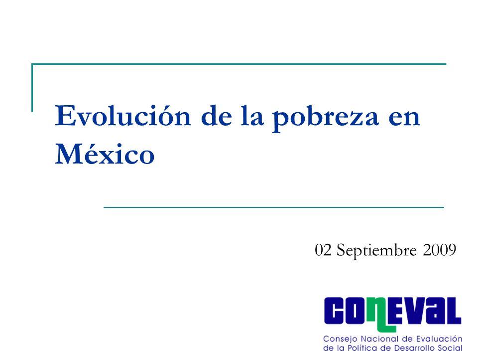 Evolución de la pobreza en México