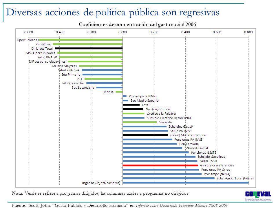 Diversas acciones de política pública son regresivas