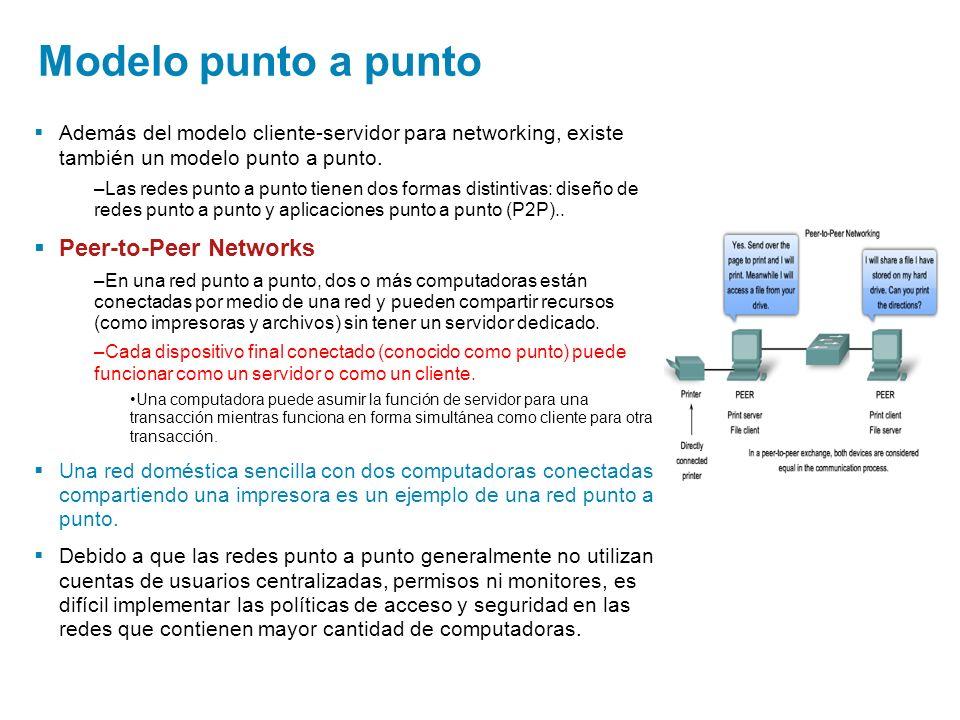 Modelo punto a punto Peer-to-Peer Networks