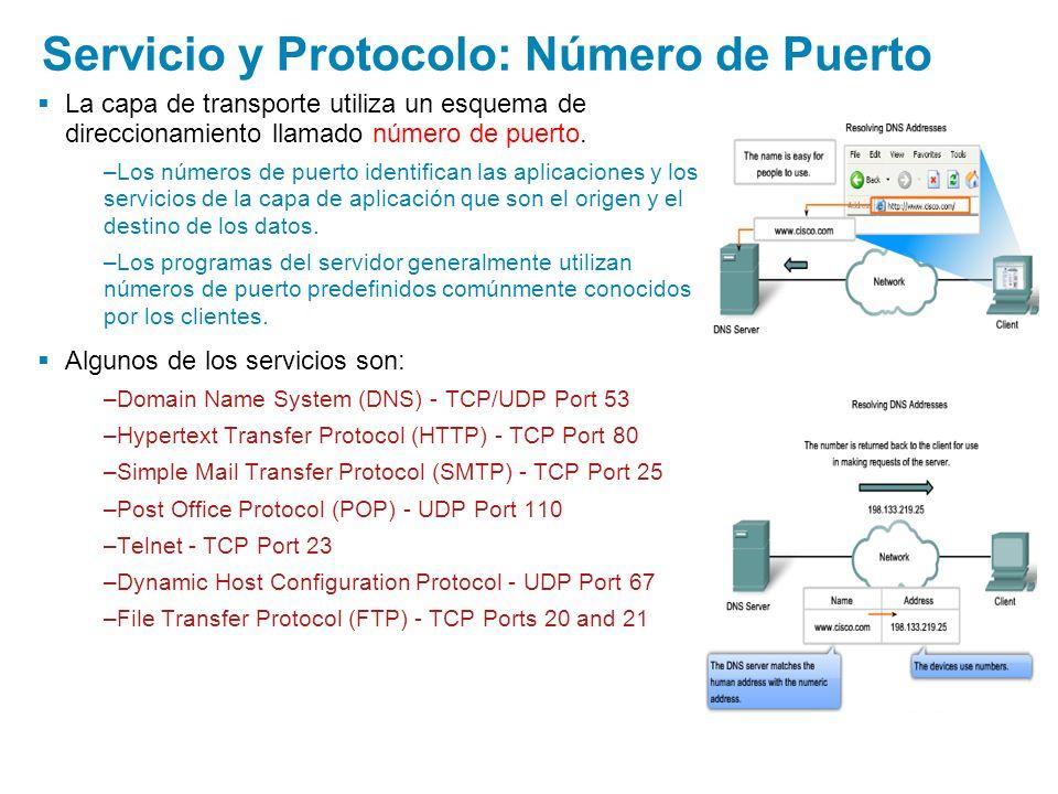 Servicio y Protocolo: Número de Puerto