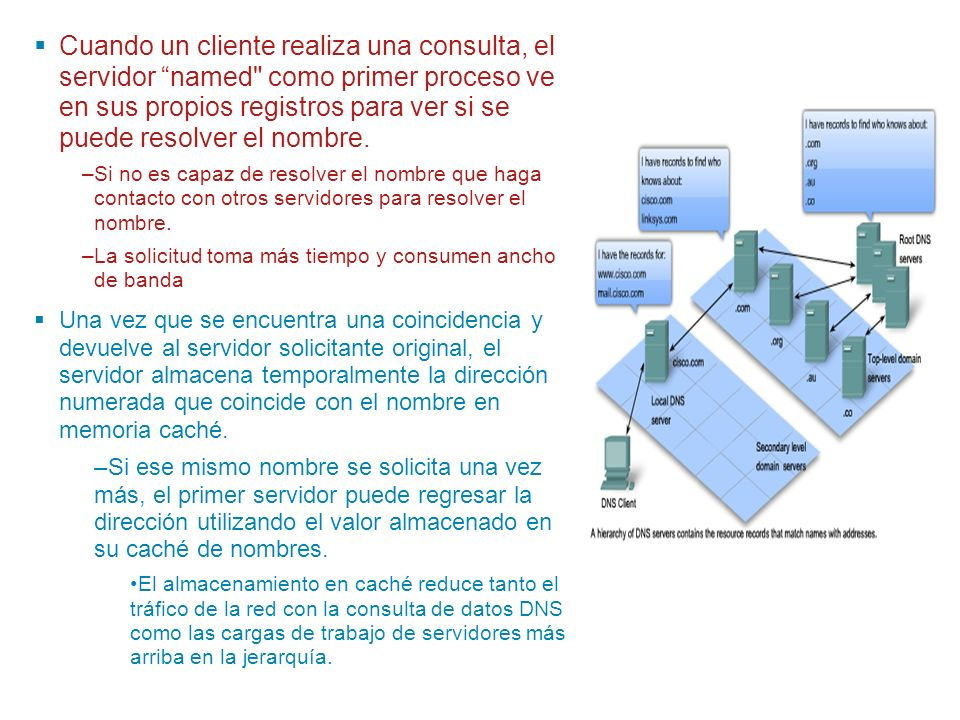 Cuando un cliente realiza una consulta, el servidor named como primer proceso ve en sus propios registros para ver si se puede resolver el nombre.