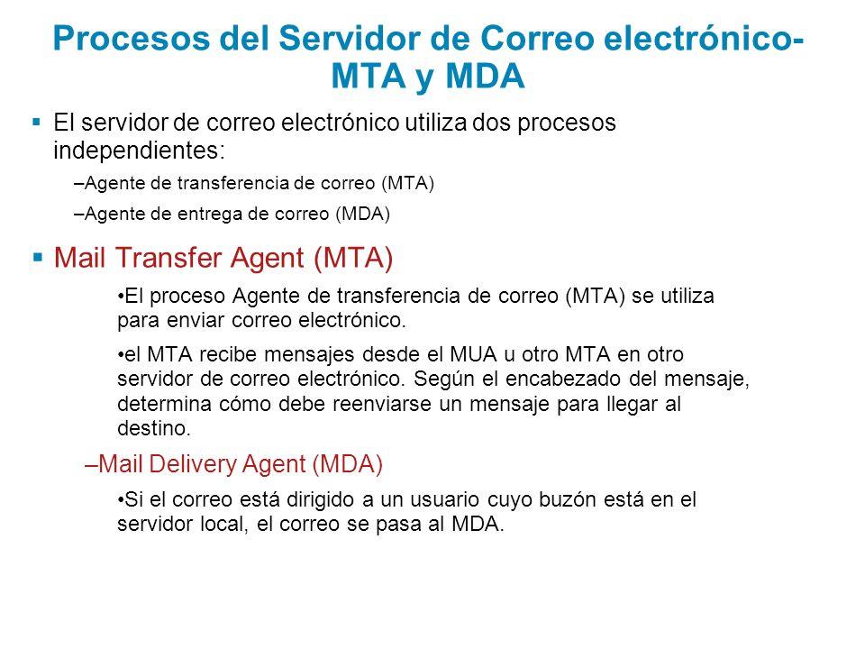 Procesos del Servidor de Correo electrónico- MTA y MDA