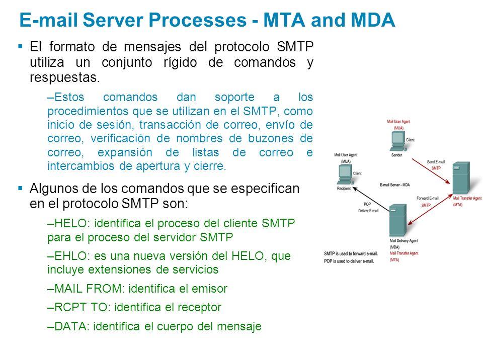 E-mail Server Processes - MTA and MDA