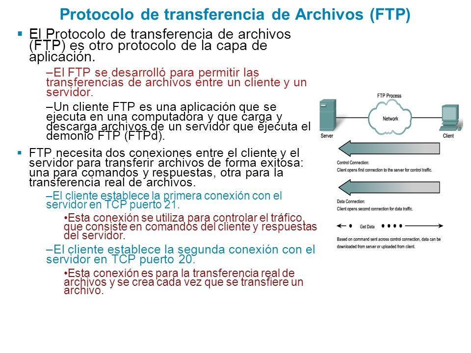 Protocolo de transferencia de Archivos (FTP)