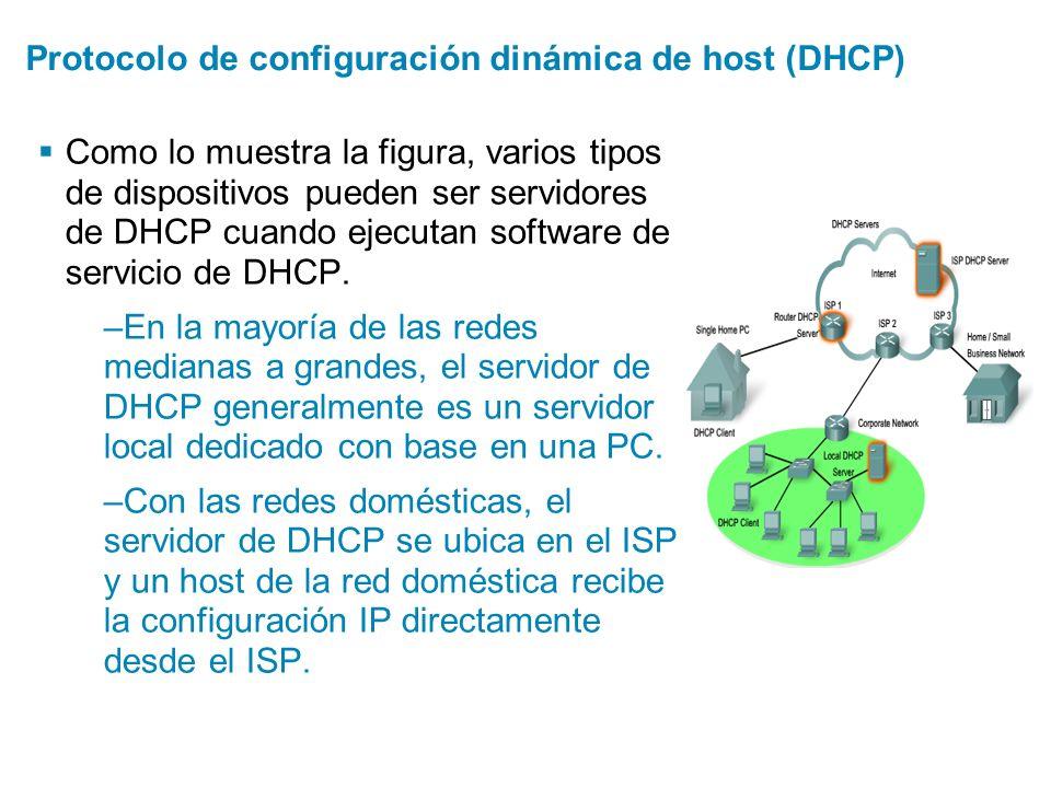 Protocolo de configuración dinámica de host (DHCP)