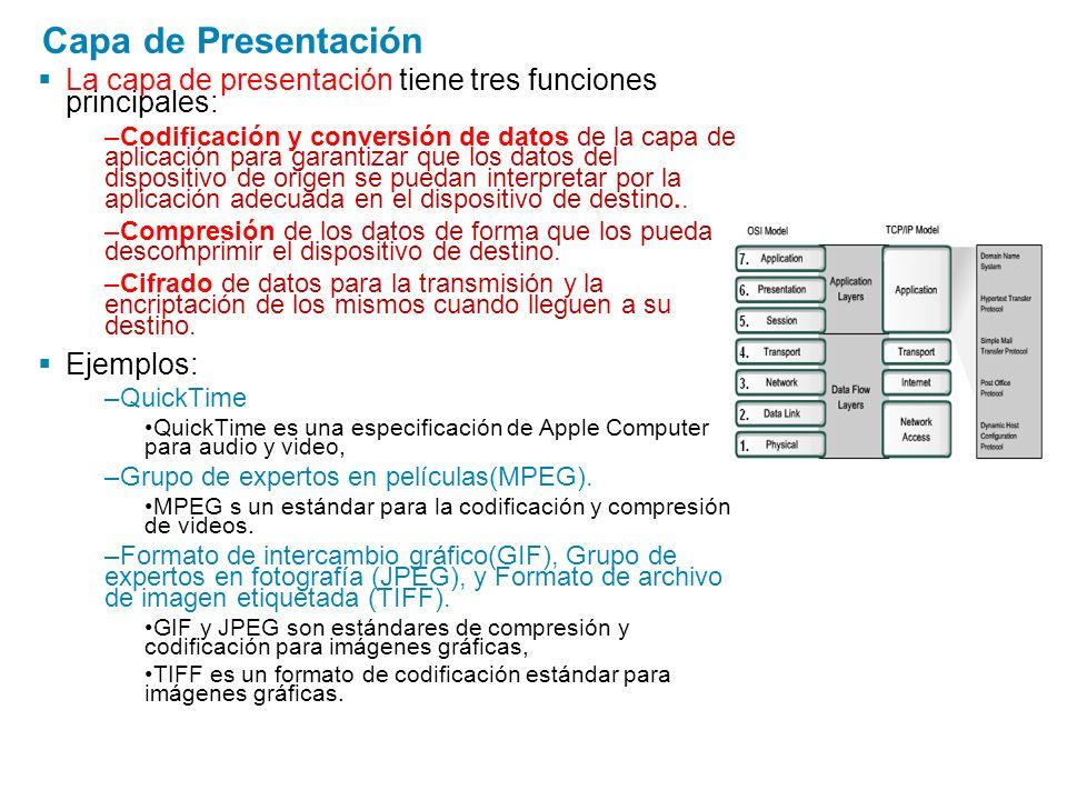 Capa de Presentación La capa de presentación tiene tres funciones principales: