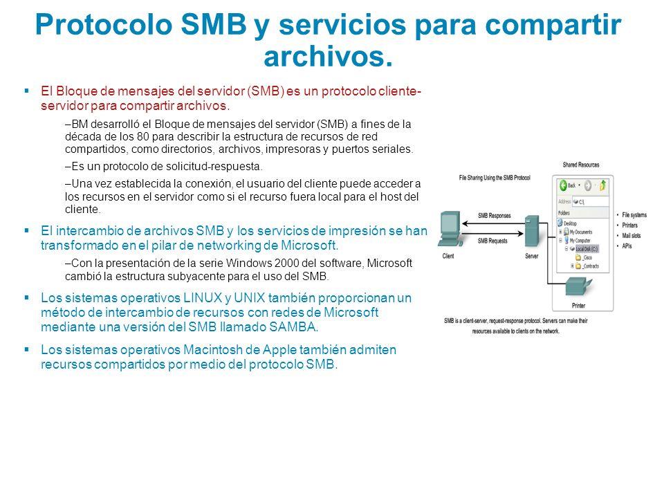 Protocolo SMB y servicios para compartir archivos.