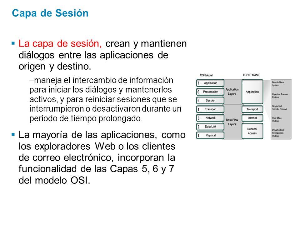 Capa de Sesión La capa de sesión, crean y mantienen diálogos entre las aplicaciones de origen y destino.